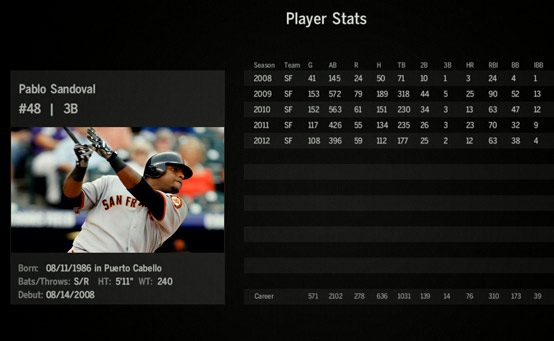 MLB TV Returns to PS3 Today – PlayStation Blog