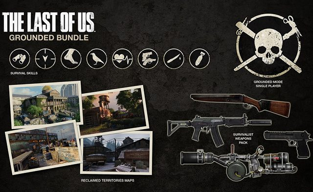 The Last Of Us New Mode And Multiplayer Dlc Detailed Playstationblog - Last-of-us-dlc-maps